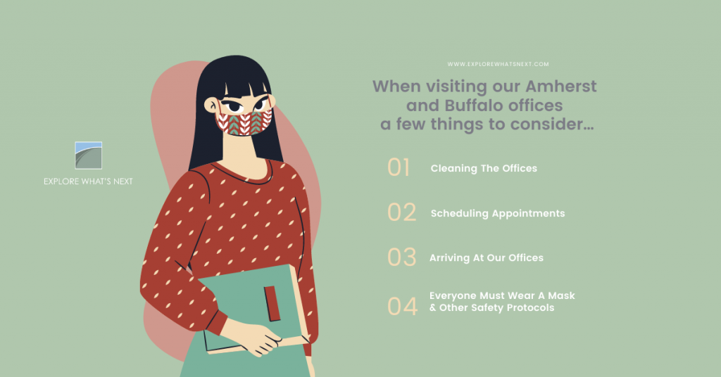 image says.. When visiting our Amherst and Buffalo offices a few things to consider... 1. Cleaning the offices 2. Scheduling Appointments 3. Arriving at our offices 4. Everyone must wear a mask and other safety protocols.
